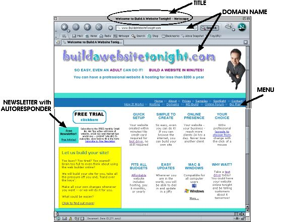 How to plan a website for How to plan a website